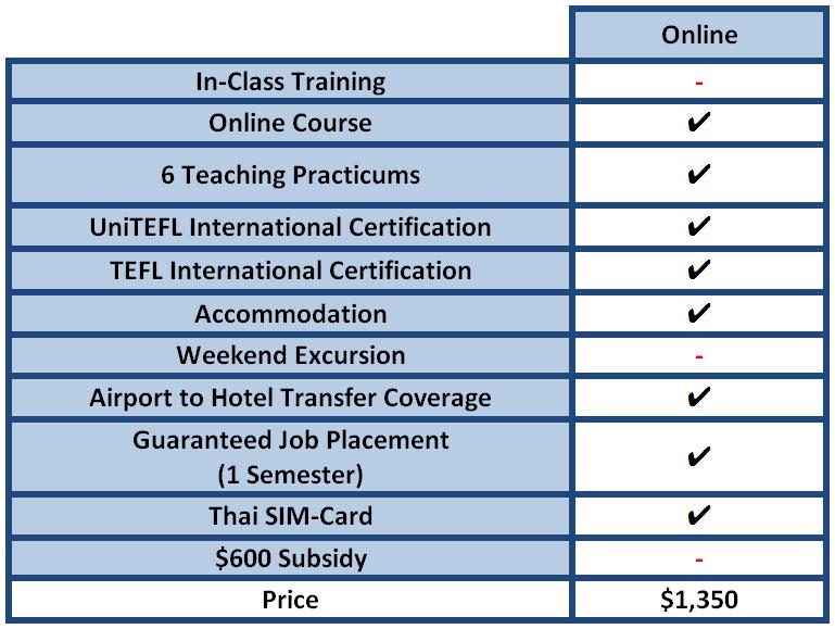 gotefl-course-online