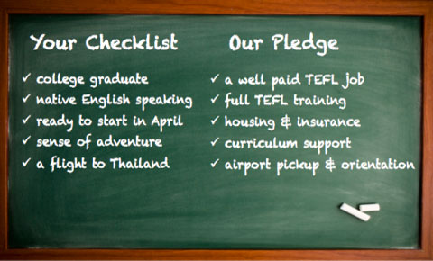 Checklist for becoming a teacher in Thailand.